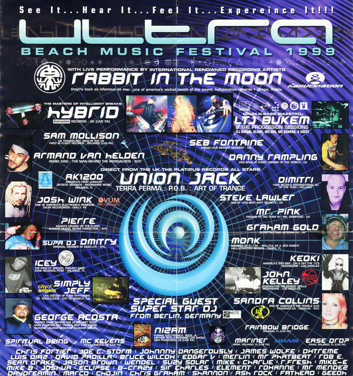 Previous Lineups Ultra Music Festival