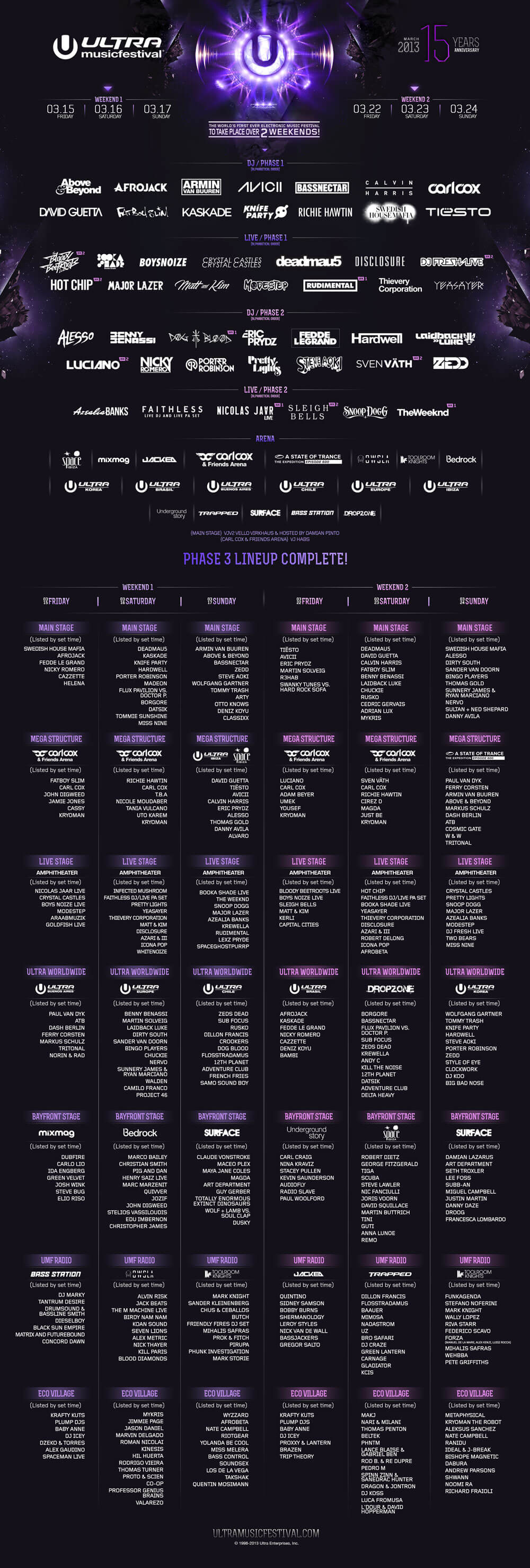 Previous Lineups - Ultra Music Festival